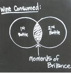 bca wine and cheese